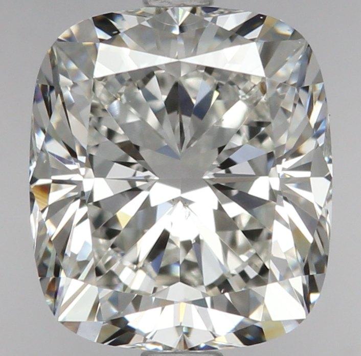 Gem Quality Lab Grown Diamonds